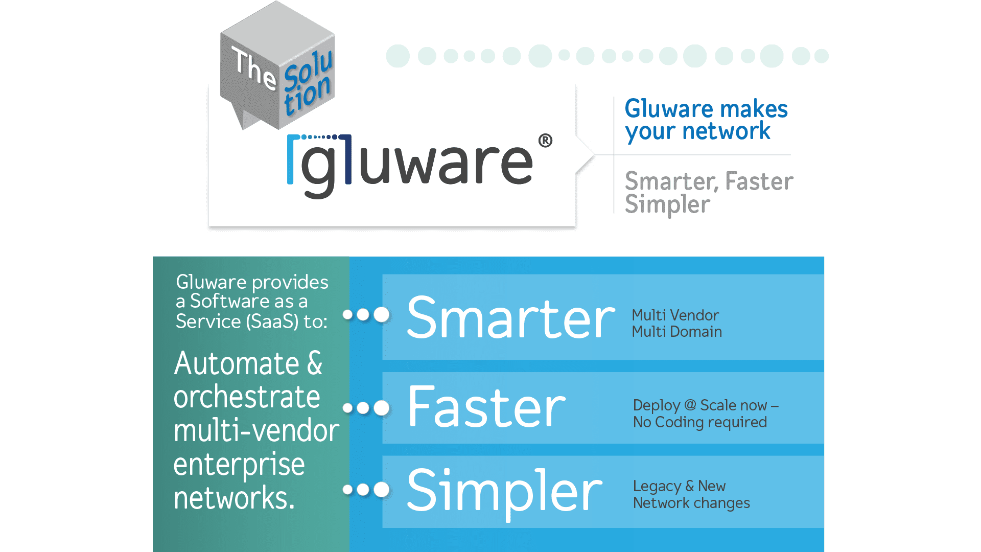 gluware is the solution